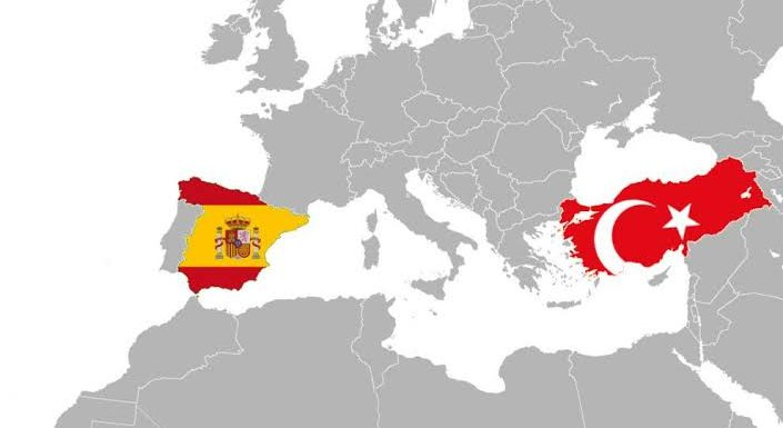 Investment Assets: Turkey And Spain